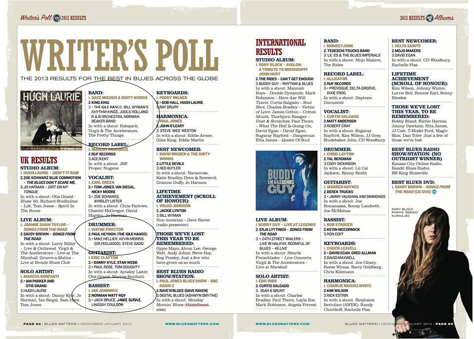 BLUES MATTERS MAGAZINE - 2013 WRITERS POLL RESULTS